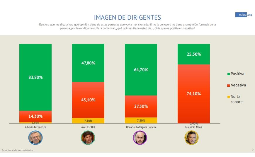 ImagenDirigentes